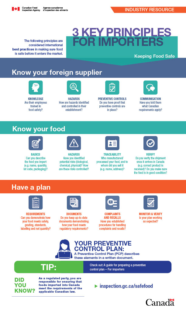 Infographic: How to Keep Food Safe: 3 Key Principles for Importers
