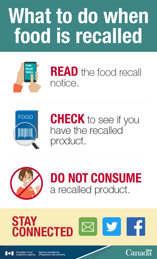 What to do when food is recalled