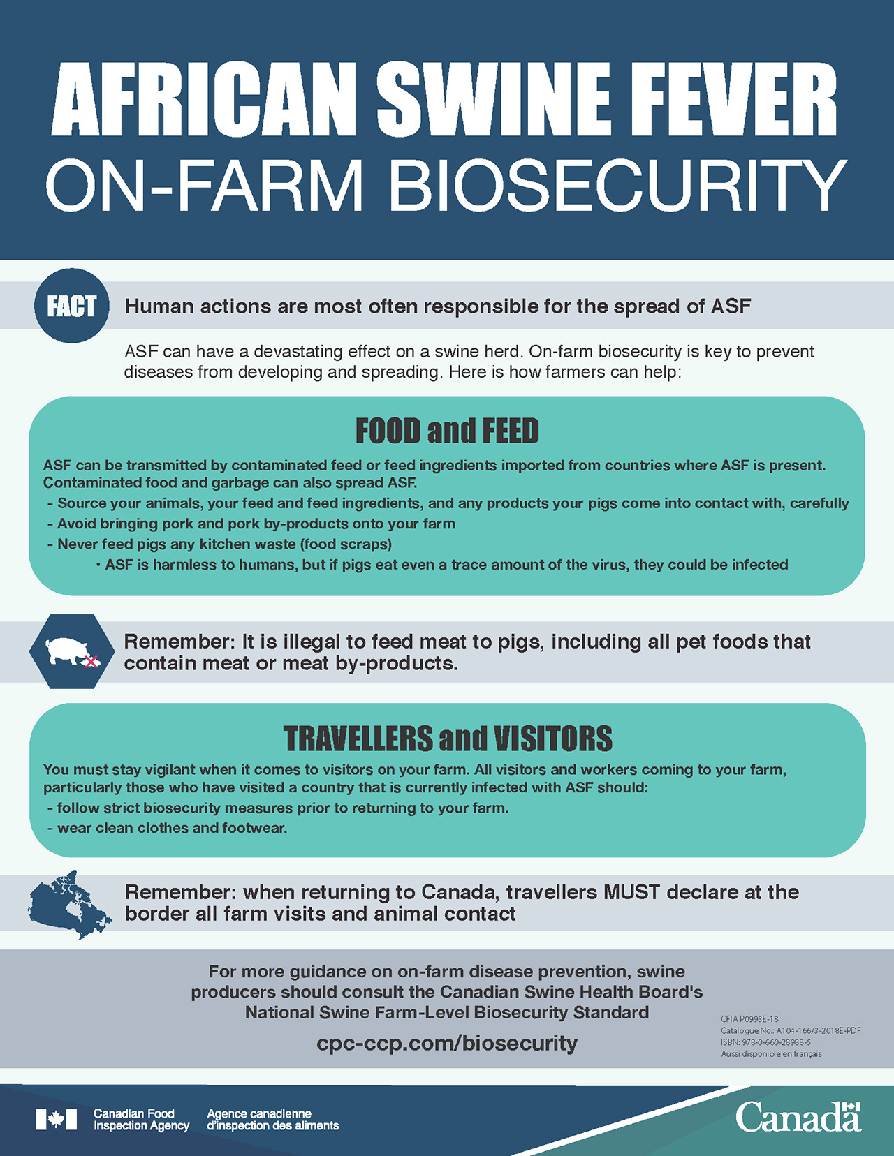 African swine fever on-farm biosecurity - Canadian Food