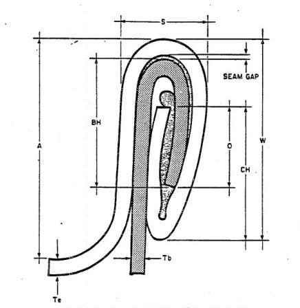 Figure 1: Dimensions of a double seam used for canning calculations. Description follows.