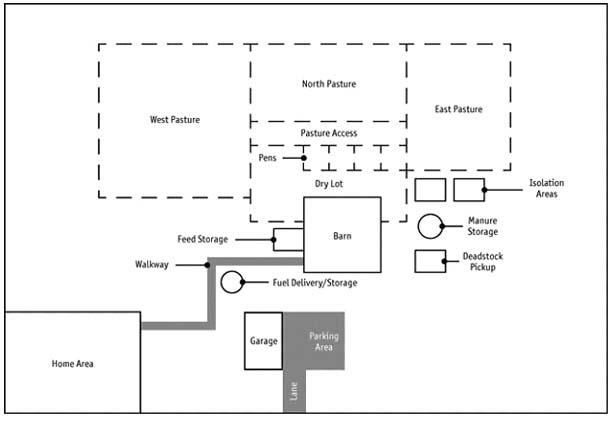 Sketch Your Farm Layout Description Follows