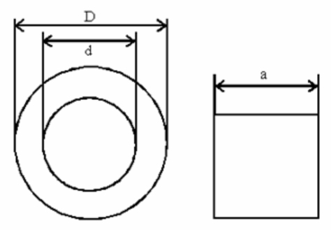 Figure 1: Dimensions pour calculer le diamètre hydraulique. Description ci-dessous.