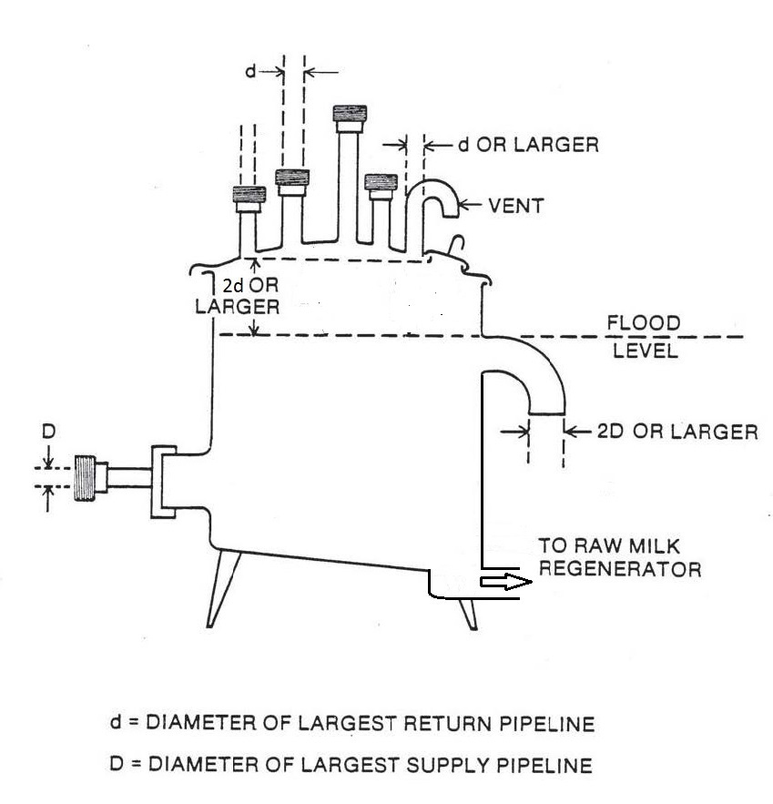 12Volt together with 120v Power Cord Schematic further 3 Way Switch Wiring With Split Outlet likewise 3 Prong Dryer Outlet Wiring Diagram as well Diagram Of A Homopolar Motor. on 6 volt generator wiring