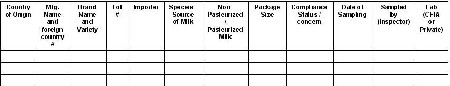 Compliance status of cheese and other dairy products. Description follows.