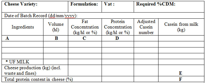 Table - Example of Cheese Composition Verification Worksheet Guide. Description follows.