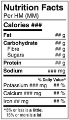 Nutrition Facts Table Standard Format in English