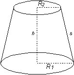 Mathematical Calculations - Area of sides of conical frustum is equal to large radius plus small radius multiply pi multiply slant
