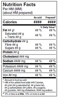 Nutrition facts table – Dual Format – Combined Food. Description follows.