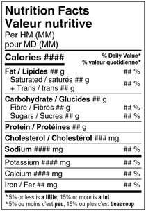 This is an example of a Nutrition Facts table displaying the core mandatory information. Description follows.