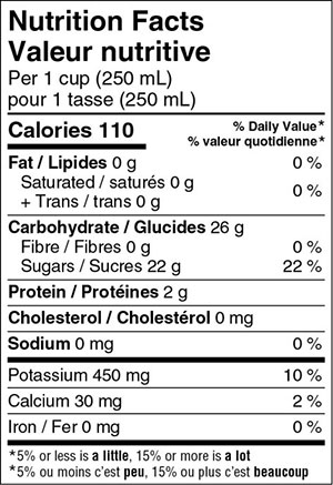 Figure 3.1 (B) of the Nutrition Facts table. Description Follows