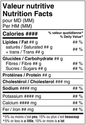 Renseignements Obligatoires Information Contenue Dans Le Tableau De La Valeur Nutritive Exigences En Matiere D Etiquetage Des Aliments Agence Canadienne D Inspection Des Aliments