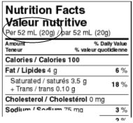 Nutrition facts table - when metric units of volume are used as a consumer friendly measure, they should be rounded to the nearest 25 millitres.