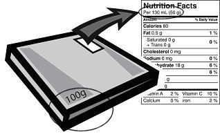 Nutrition facts table - the serving size is not a standardized measure.