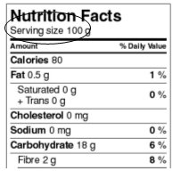 Nutrition Facts table – The declaration serving size 100 grams is usually not an acceptable serving size declaration since a consumer-friendly measure and metric measure in brackets are required for most foods.