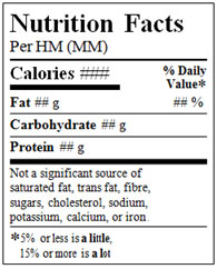 Nutrition facts table can not use serif fonts