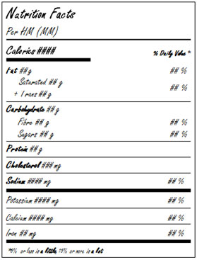 nutrition fact table that has decorated fonts aren't permitted