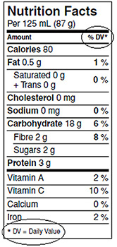 This nutrition facts table uses an asterisks to link the abbreviation DV to the meaning Daily Value within the table