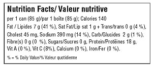 This nutrition facts table is incorrect because the english and french text are mixed up in a linear format, for example Fat/lipids 7 g (41%).