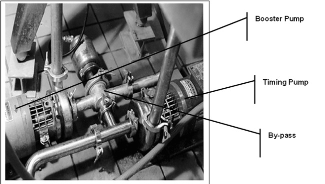 Figure 5: Close-coupled booster by-pass configuration. Description follows.