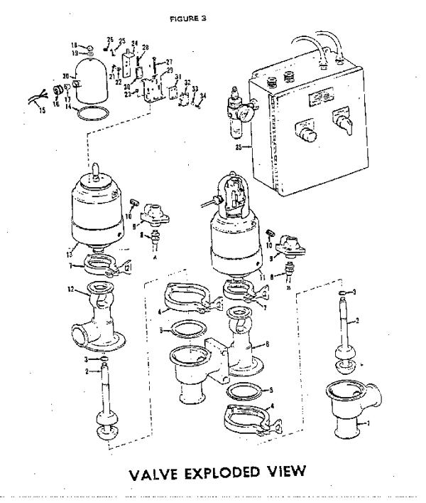Processed Egg Manual