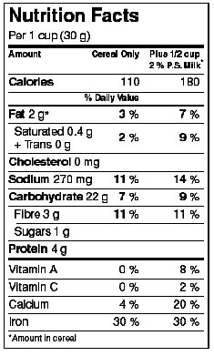 Nutrition Facts Table Formats - Food - Canadian Food Inspection Agency