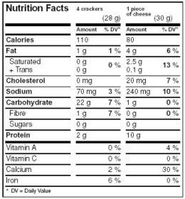 This NFT presents the nutrition information of the individual foods present in the package, that is, 4 crackers (28 g) and 1 piece of cheese (30 g).