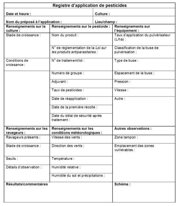Exemple d'un registre d'application de pesticides.  Description ci-dessous.