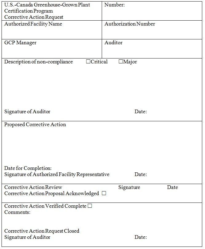 suggested corrective action request template description follows