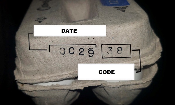 Best Before Date – Egg Code